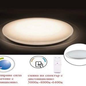 LED Плафониери и Осветители за дома